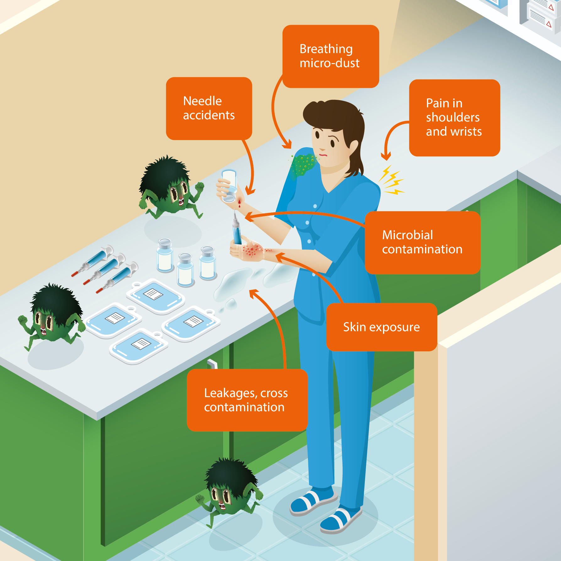 Research results regarding pharmacy automation in a university hospital: Highlighting safety, efficiency and rationality